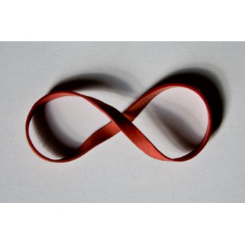 Know what does infinity mean and how it affects your giffting